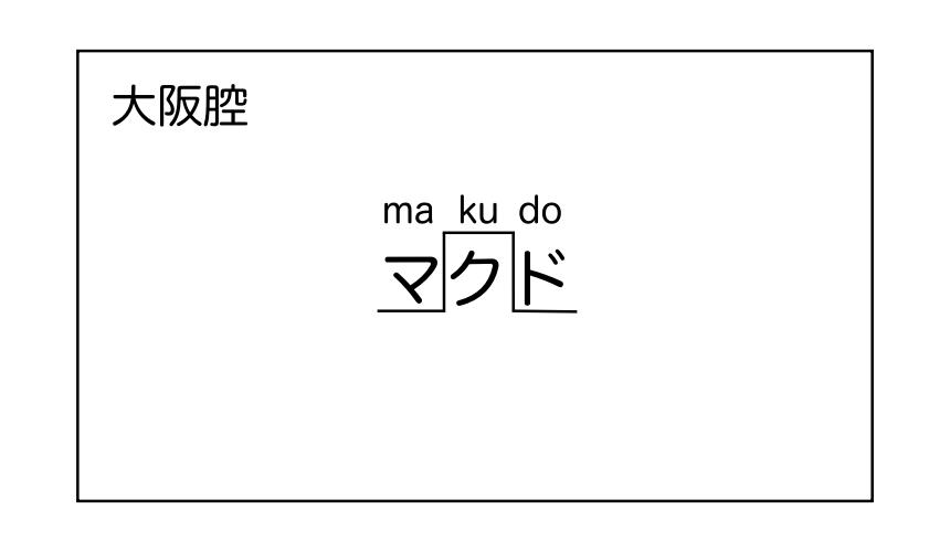 マクド發音圖示