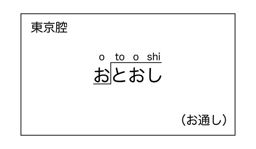 お通し發音圖示