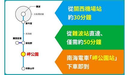 大阪近郊必去複合式動物遊樂園「岬公園」(みさき公園)從難波站、關西機場站出發的路線時間圖