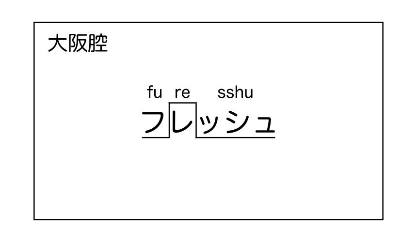 フレッシュ發音圖示