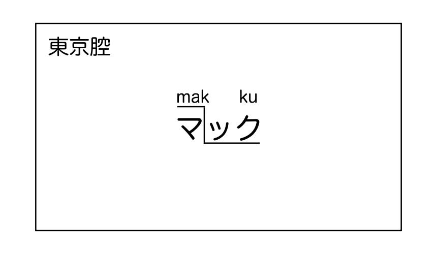 マック發音圖示