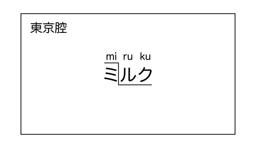 ミルク發音圖示
