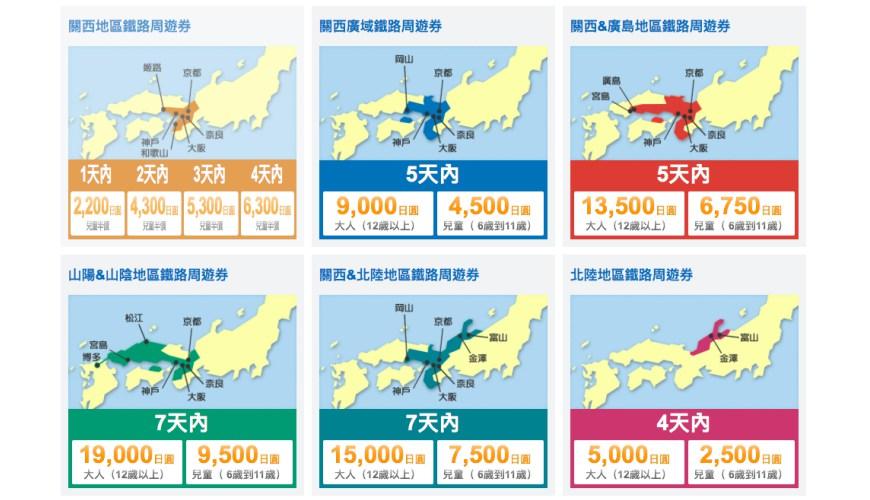 JR西日本票券共有9種