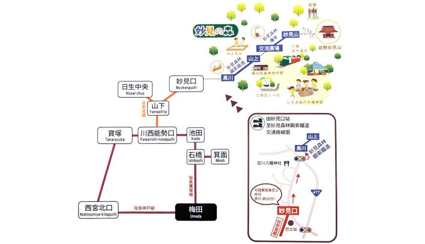 大阪「梅田」到「妙见森林」的交通地图