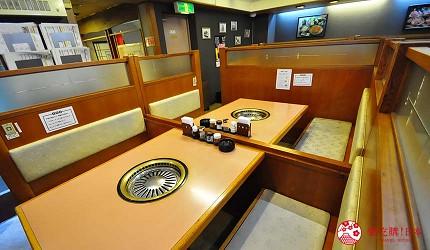 大阪道頓堀燒肉壽司吃到飽「滿腹市場・河豚安」的店內一景