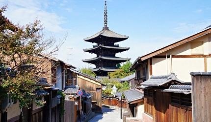 大阪京都自由行JCB卡超優惠!八坂塔照片