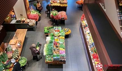 京都超市日本自由行自助旅行超市必買