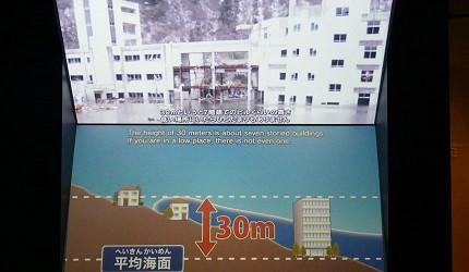 神戶親子寓教於樂景點推薦「人與防災未來中心」(人と防災未来センター)的東館「風水害的威脅」放映廳上下雙螢幕