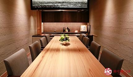 大阪心斋桥和牛铁板烧店「鸟取和牛 大山不二家」的店内包厢区座位