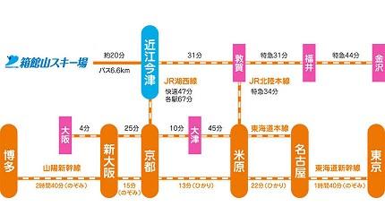 前往日本關西北海道新潟滑雪自由行滑雪場推薦5選之一的箱館山滑雪場的可以搭的大眾交通工具的路線圖
