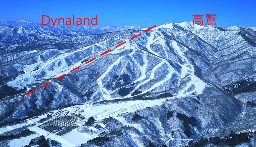 日本關西北海道新潟滑雪自由行滑雪場推薦5選之二的「Dynaland」與「高鷲Snow Park」